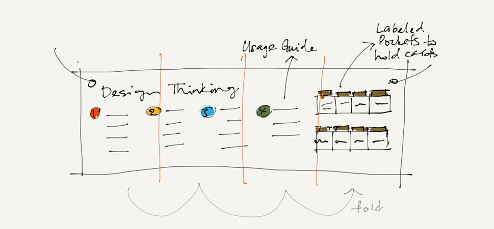 Design Thinking Toolkit design sketch