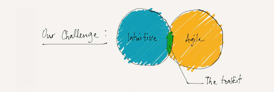 design thinking toolkit concept sketch